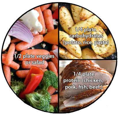 Portion size tips